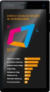 Werbung Marketing in Unternehmen Chartboard